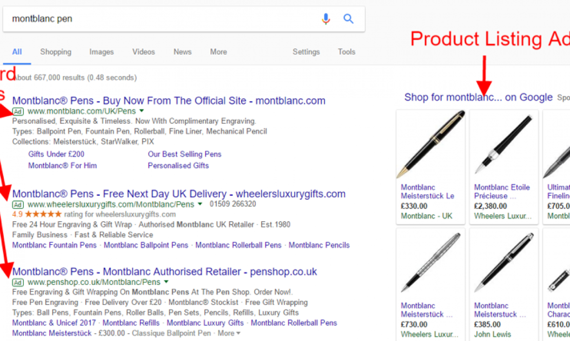 Quick Guide to Product Listing Ads
